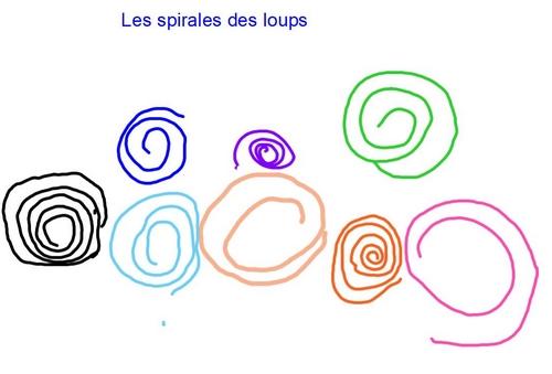 spirale séance 1