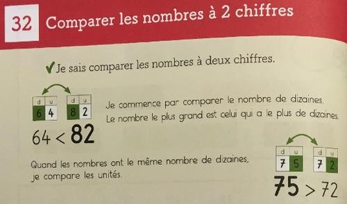 math 32