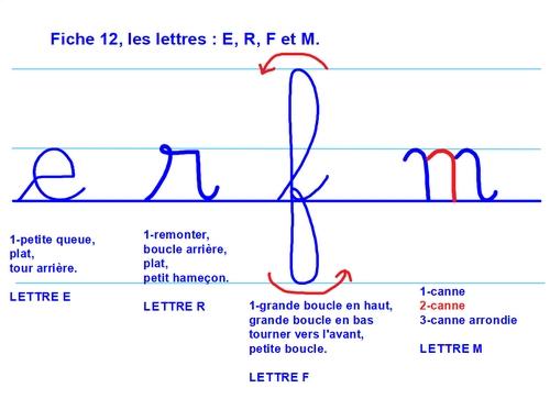 GS cursive 12