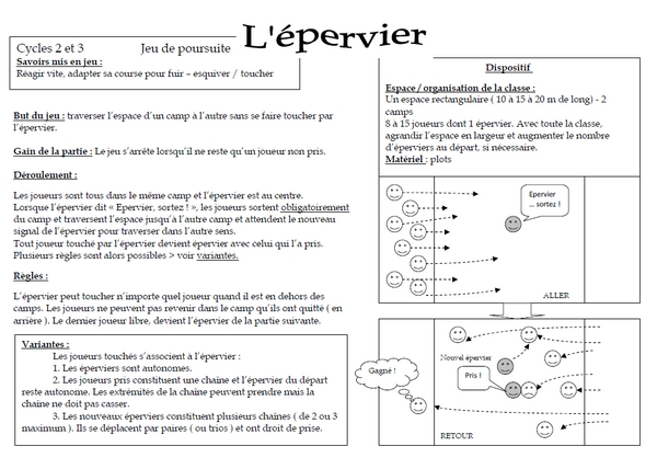 eps epervier