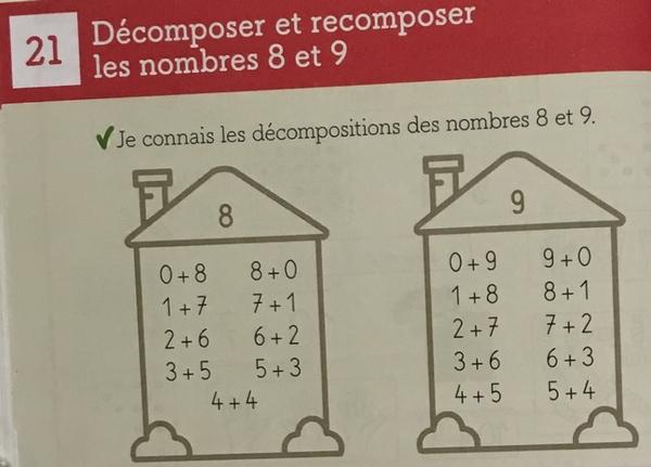 math 21