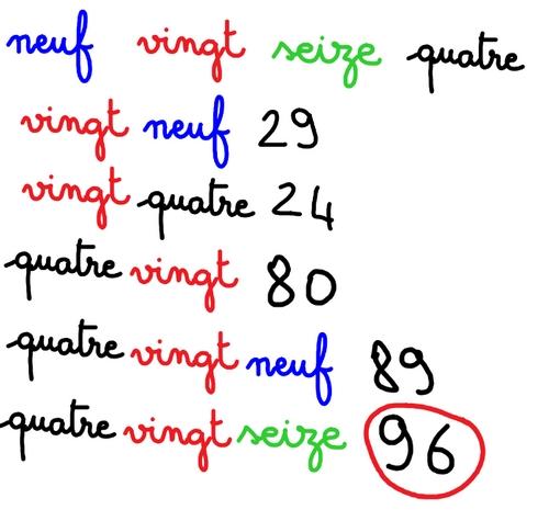 math 26 mai