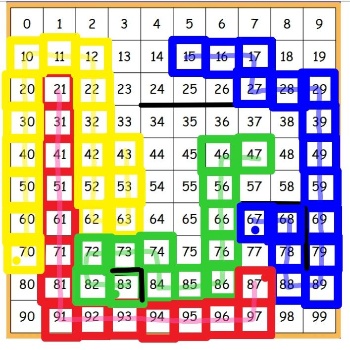 tableau nb suites couleurs