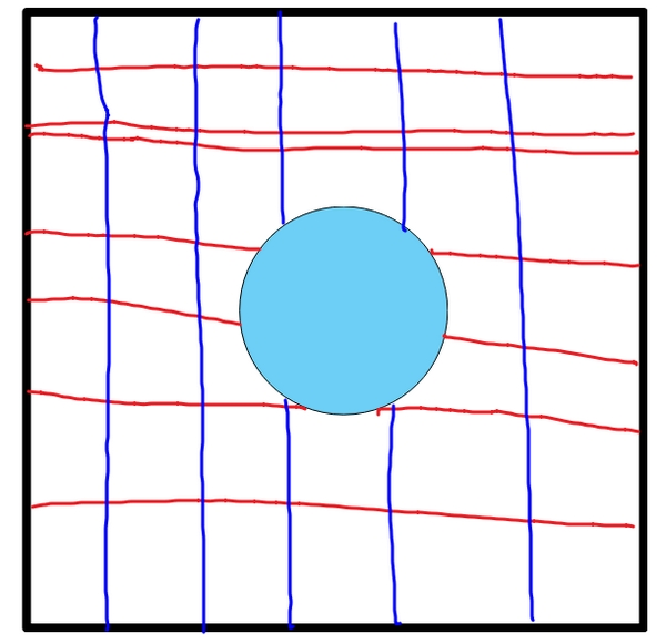 gs graph 080920