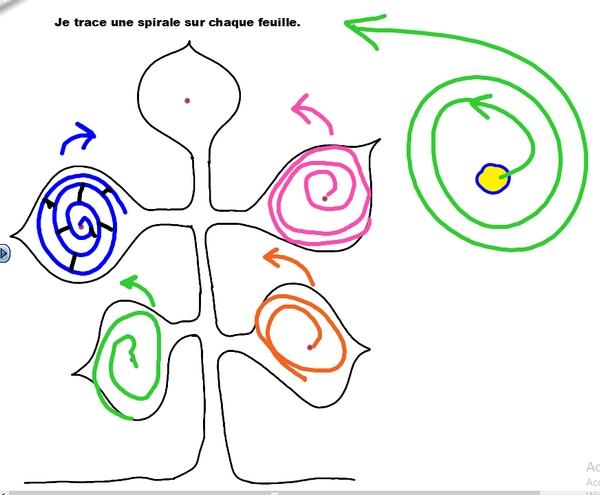 GS spirale 3