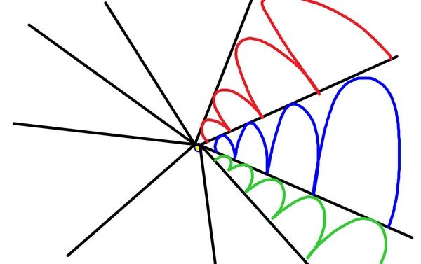 gs graph 141220