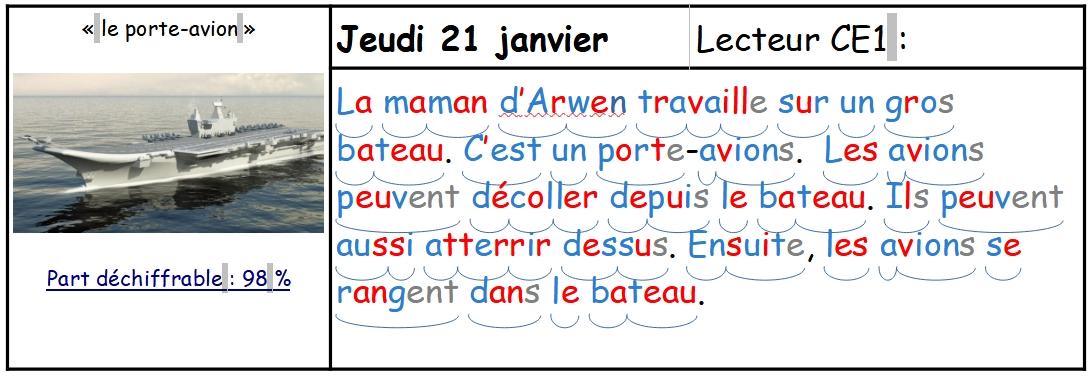 Texte K11T3