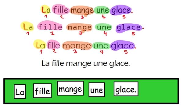 GS phrase 1