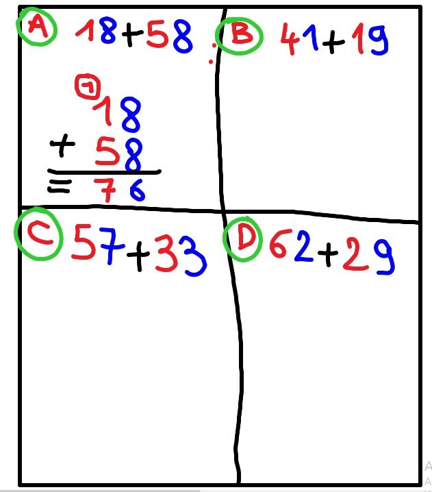 CP calculs add1