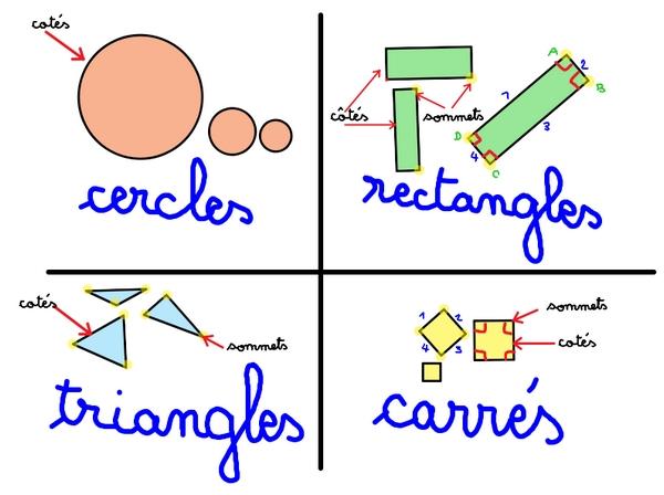 geometrie formes 2
