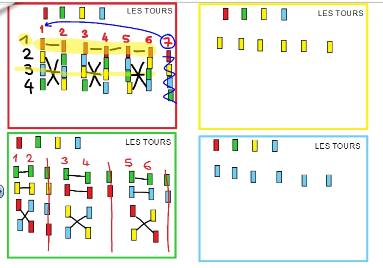 tours individuel